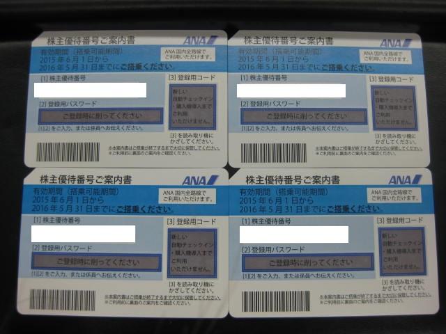 買取商品カテゴリ別コロナ禍における影響について:金券・切手類